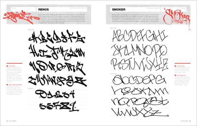 Flip the Script:The Evolution of Graffiti Hand Styles(フリップ・ザ・スクリプト) 作品集(ハードカバー)
